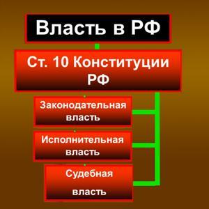 Органы власти Киселевска