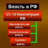 Органы власти в Киселевске